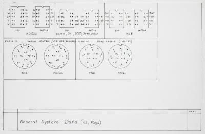Genesis Laser Block Diagrams